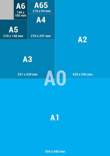 Размеры бумаг